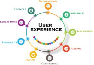 User-experience