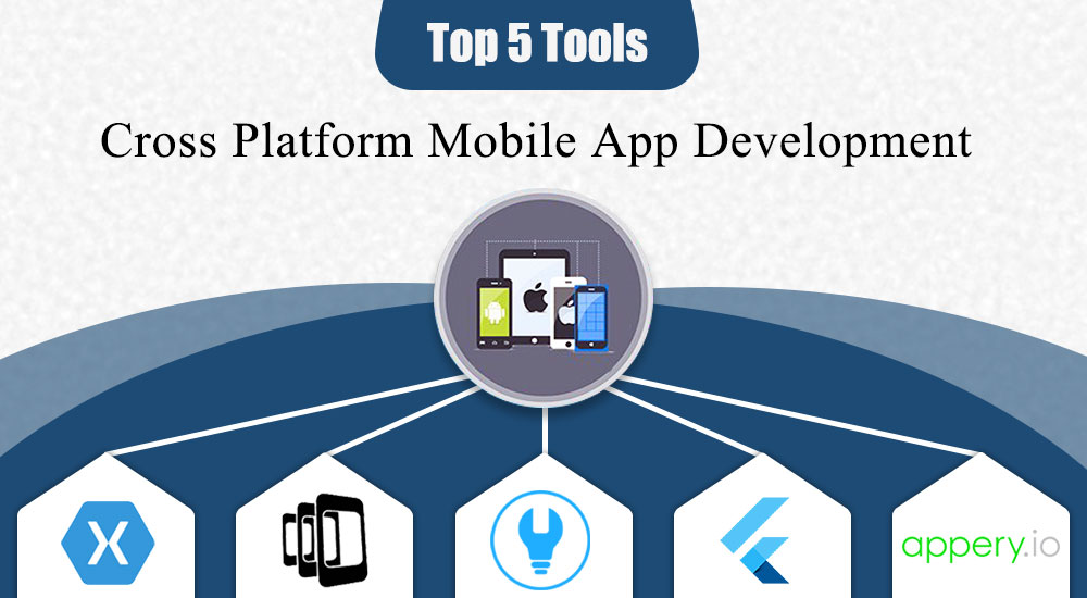 Top 5 Cross-Platform Mobile App Development Tools