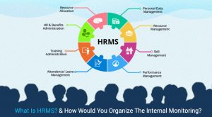 What Is HRMS? & How Would You Organize The Internal Monitoring?
