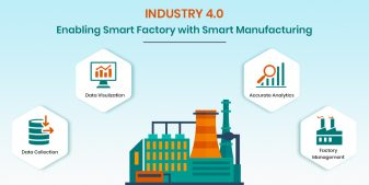 smart factory using IoT